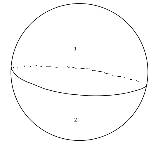A sphere divided by a great circle